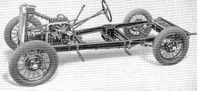 Vehicle History – The BSA Front Wheel Drive Club